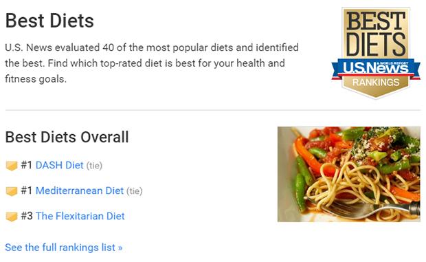 2018年最佳饮食榜单出炉