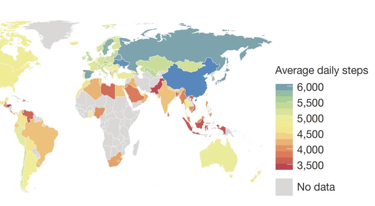 国际顶级科学期刊《自然》(Nature)研究统计数据显示,在全球范围内,每日步行数平均约为4961步。 <a href=